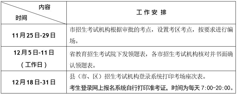 关于做好山东省2019年冬季普通高中学业水平考试报名工作的通知